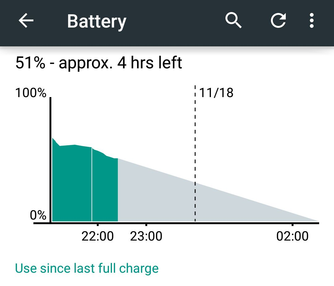 Android 5.0 Lollipop Battery